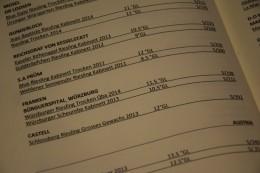 Frankenwein!! =)