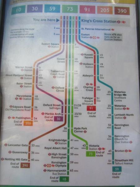 Buslinienplan fuer eine Haltestelle.